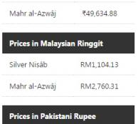 3 new currencies: Indian rupee, Pakistani rupee and Malaysian ringgit